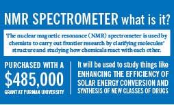 Furman spectrometer